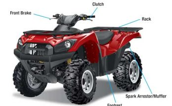 ATV Parts